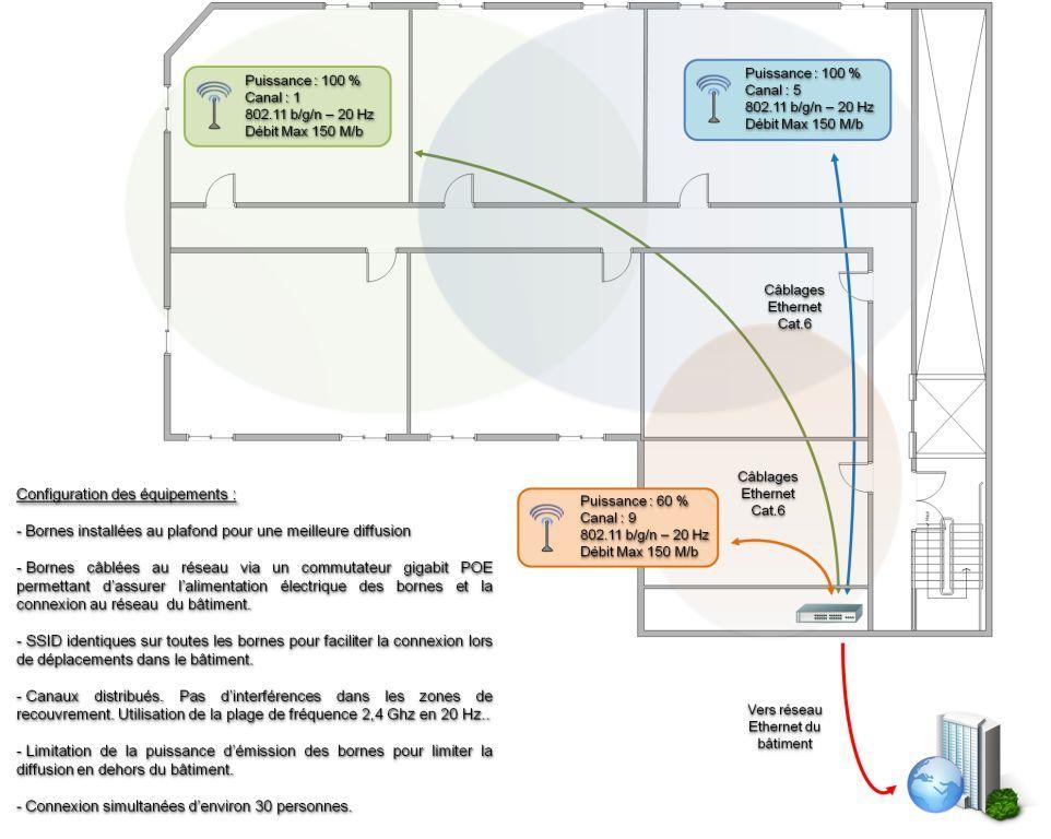 plan_reseau_wifi
